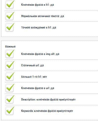 Как я оптимизирую страницы под НЧ запросы - Сервис Мегаиндекса для проверки релевантности страниц