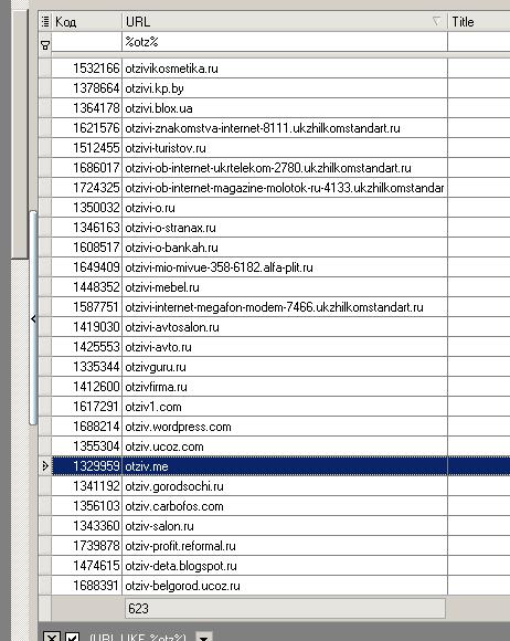 Фильтр в Allsubmitter по части слова