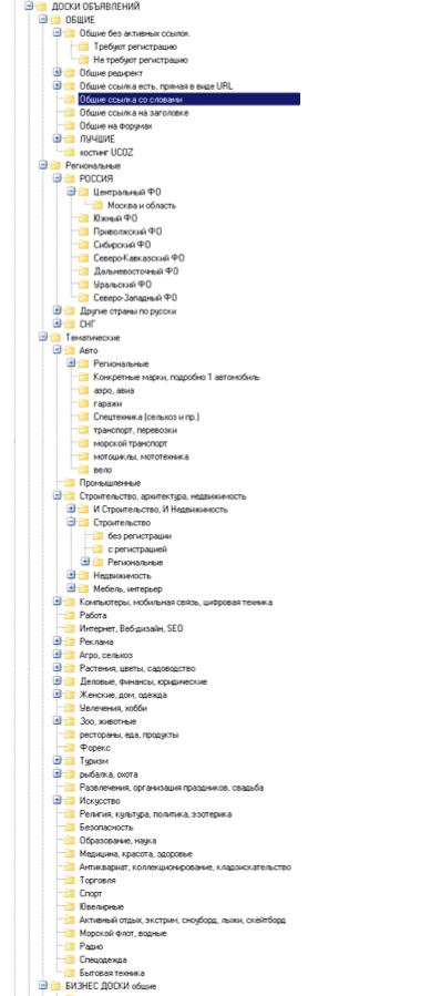 Структура базы досок объявлений в ТОП Базе
