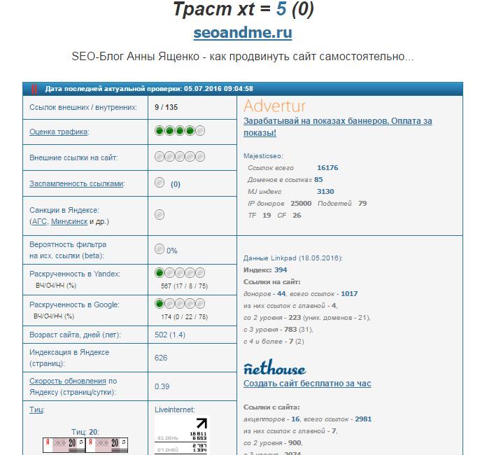 SEO-сервис Xtool.ru