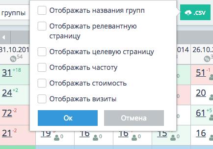 Экспорт отчетов в модуле Позиции в SEO-сервисе Топвизор