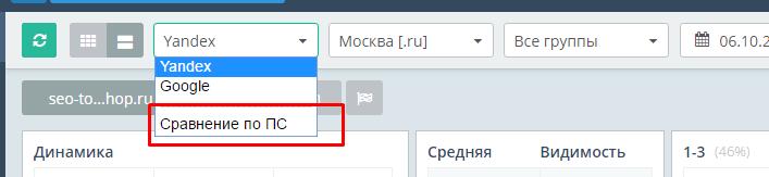 Сниппеты - модуль Позиции в SEO-сервисе Топвизор