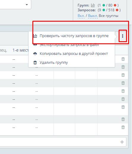 Проверка частоты поисковых запросов в группе в разделе Ядро - Топвизор