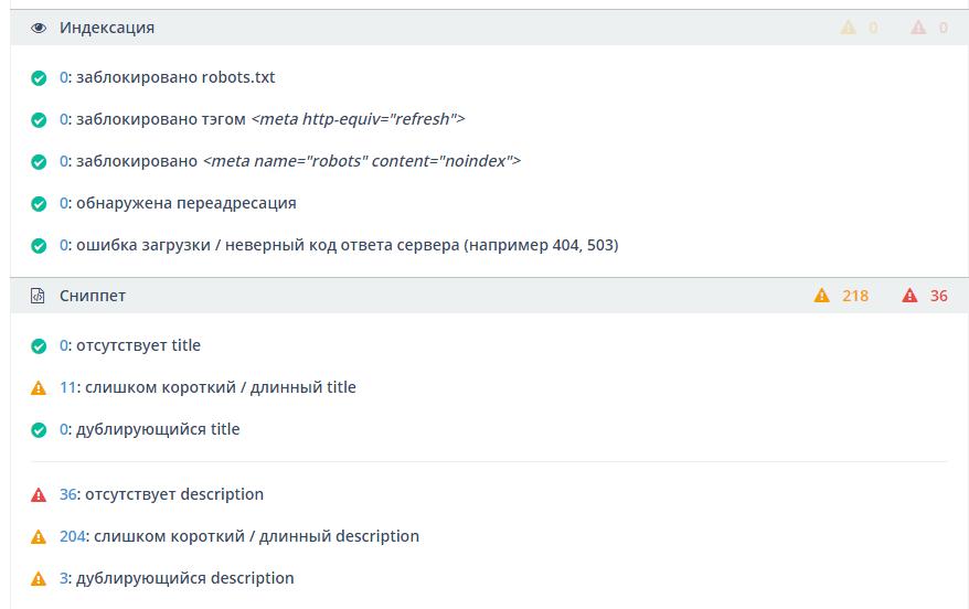 Топвизор - анализ сайта
