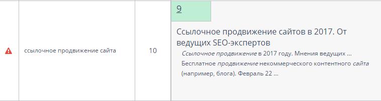 Релевантная страница не совпадает с целевой - сервис Топвизор