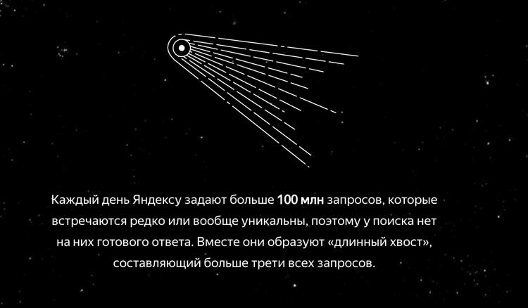 Новый алгоритм Яндекса - Королев