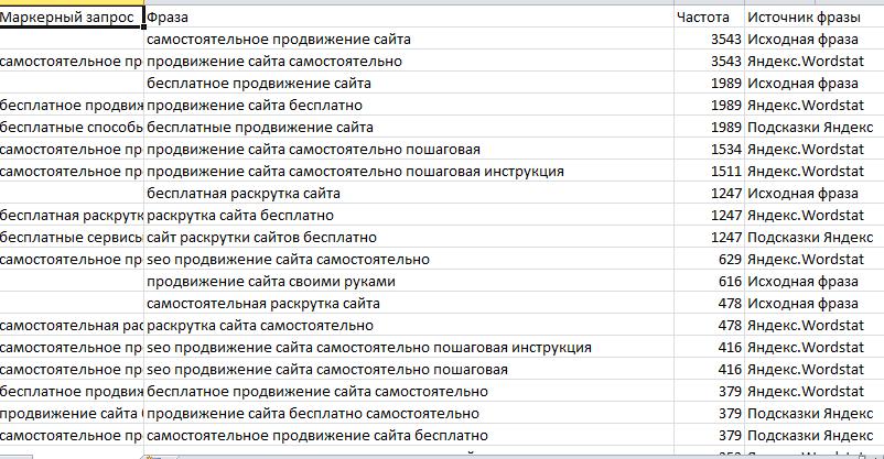 Экспорт в сервисе по сбору семантики MOAB Tools