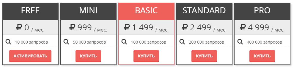 Тарифы в сервисе по сбору семантики MOAB Tools