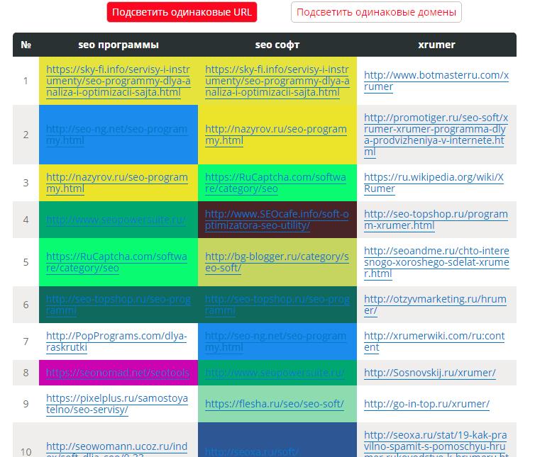 Pixl Tools - Пакетная выгрузка ТОП выдачи