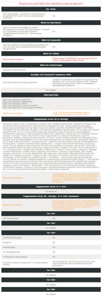 SEO сервис Pixel Tools - Анализ SEO-тегов для списка URL