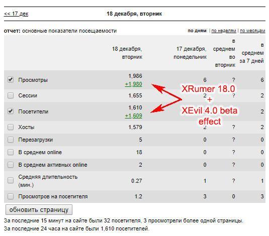 Cкидки до 70%: Xrumer, Базы Пастухова, SMM Combain, SEO-учебники, SEO- и SMM-софт