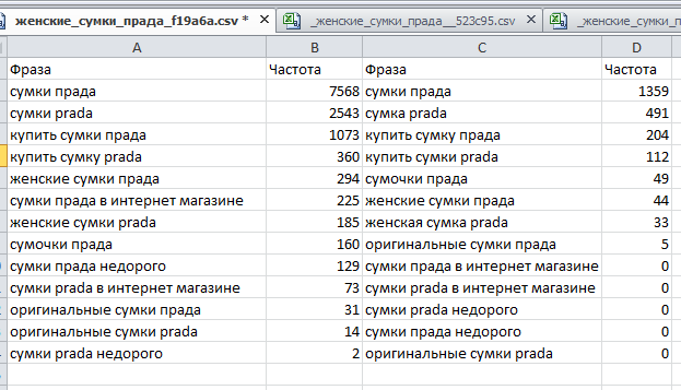Результат проверки частотности ключевых запросов