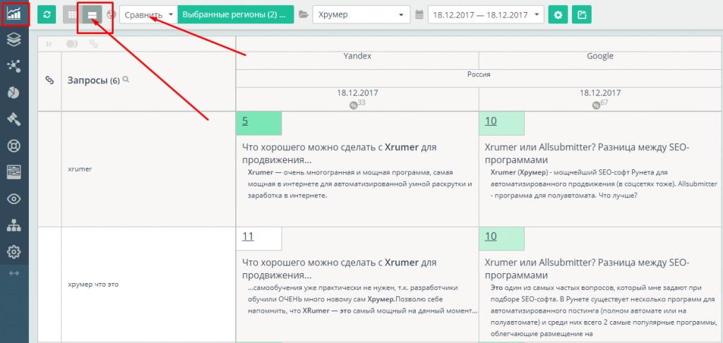 Позиции сайта со сниппетами в Топвизоре