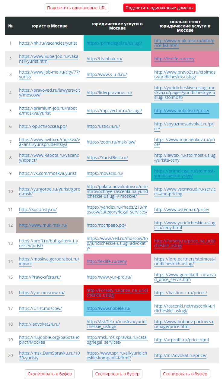 Подсветка доменов - SEO-сервис Пиксель Тулс Пакетная выгрузка ТОП выдачи