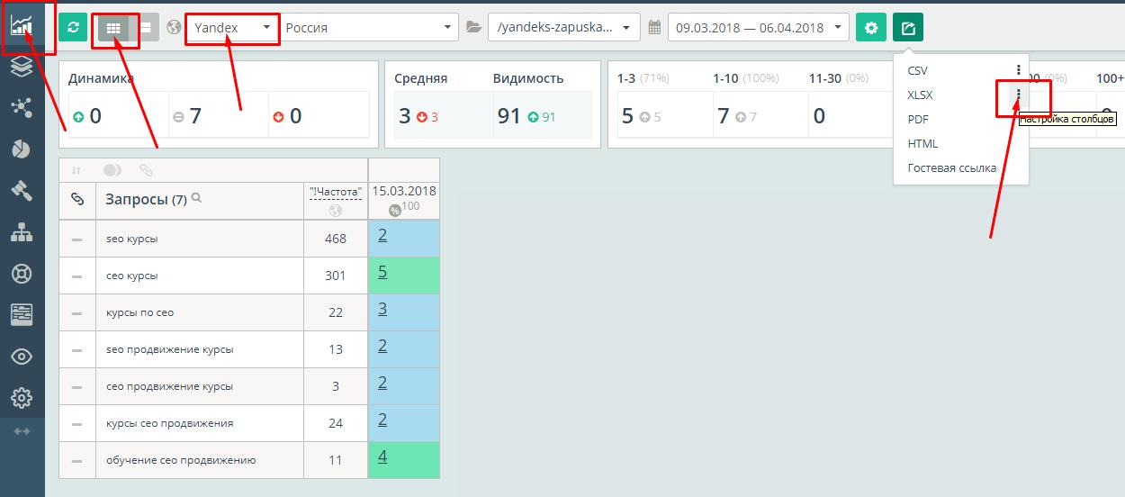 Модуль Позиции в Топвизоре - экспорт с релевантными страницами
