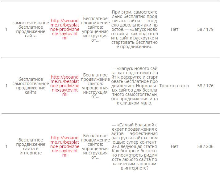 Бесплатный парсинг сниппетов в Пиксель Тулс