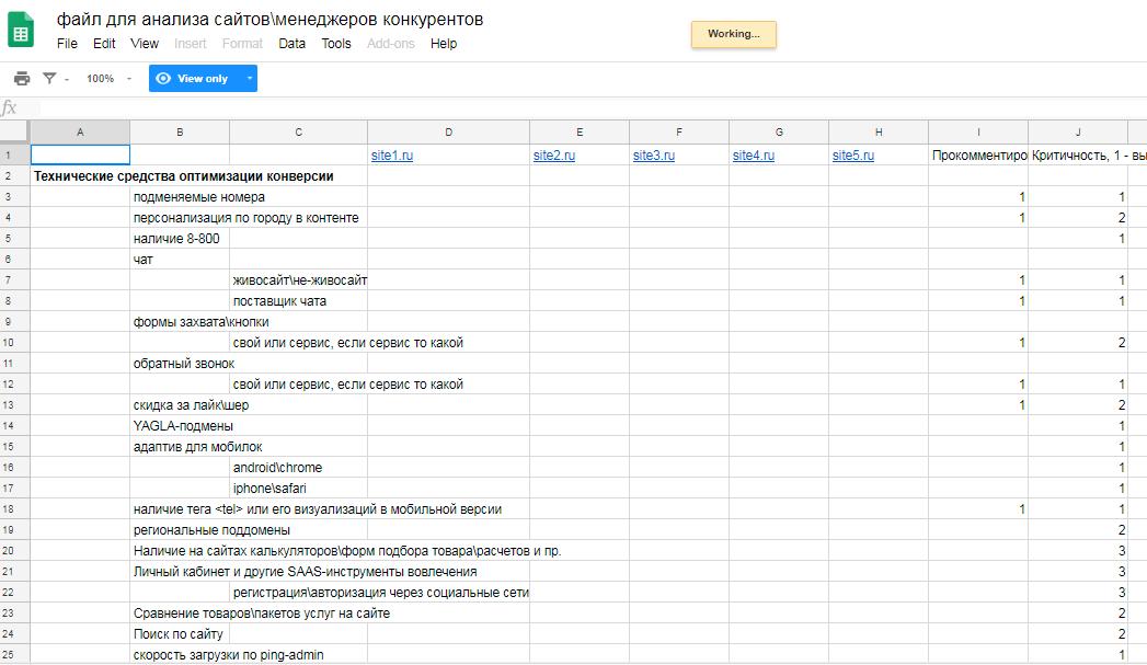 Скачивайте бесплатное Руководство по системному анализу конкурентов, чек-лист и файлы