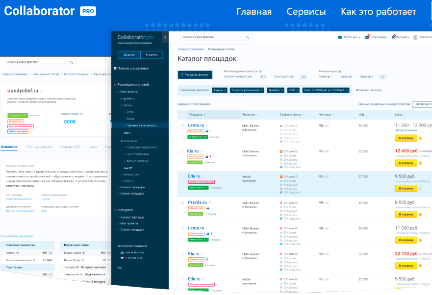 биржа сайтов Коллаборатор