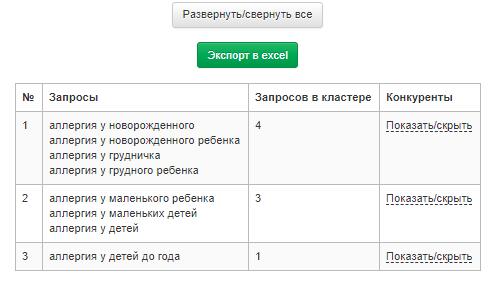 Бесплатный сервис кластеризации Евгения Кулакова Разбивка