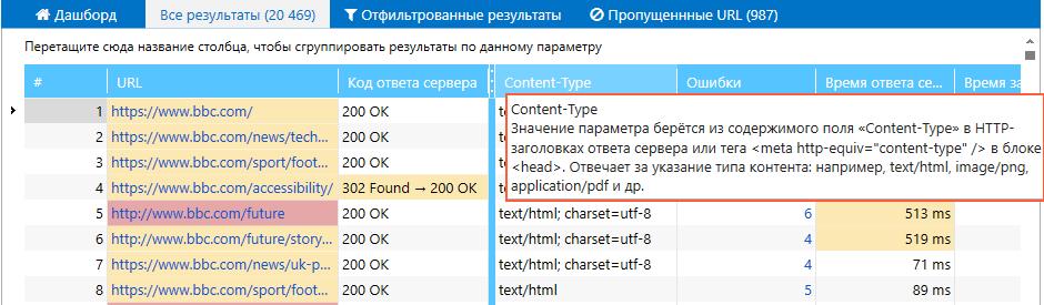 Вкладка Все результаты в Netpeak Spider - статус-коды, отвечающие за индексацию