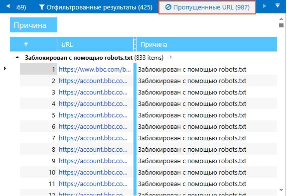 Вкладка Пропущенные URL в Netpeak Spider