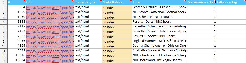 Экспортированные отчёты форматов .CSV и .XLSX в Netpeak Spider